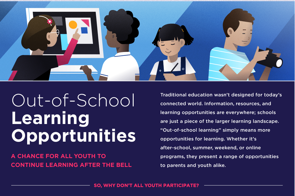 Educational Equity and Out-of-School Learning - Connected Learning ...