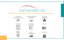 Connected Lib toolkit graphic