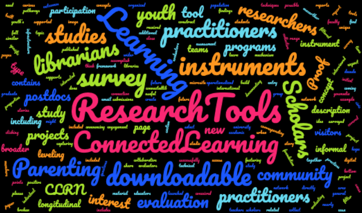 Word Cloud for Research Tools website