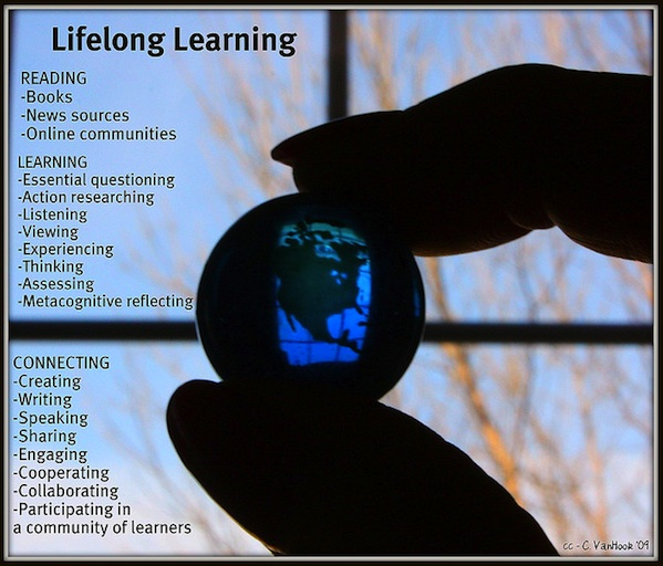 graphic of hand holding small globe explaining lifelong learning breakdown