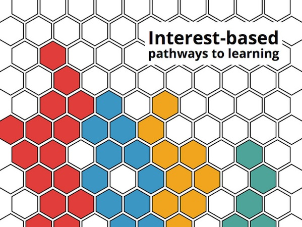 interest based pathways for learning graphic colorful honeycomb design