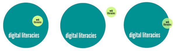graphic showing difference between digital and web literacies