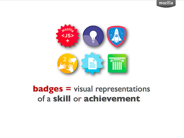 poster of different badges icons explaining badges are visual representations of skill or achievement