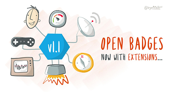 open badges now with extensions graphic