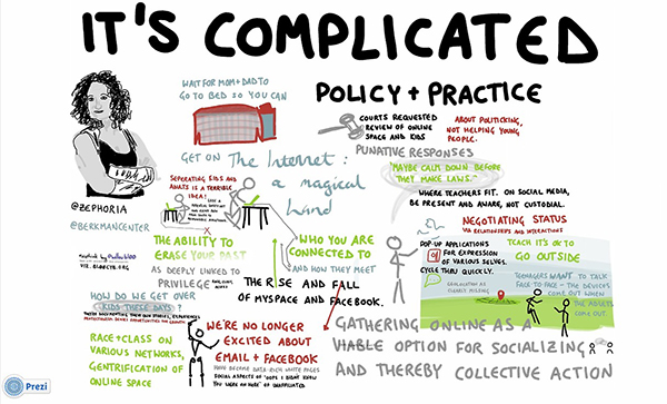 illustration graphic showing its complicated connecting policy and practice
