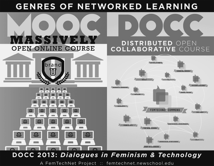 MOOC DOCC project banner 2013 dialogues in feminism & Technology