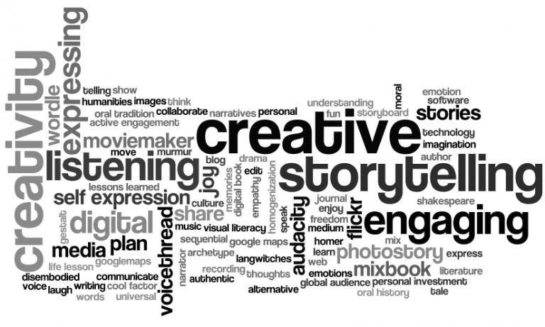 graphic of words describing creativity